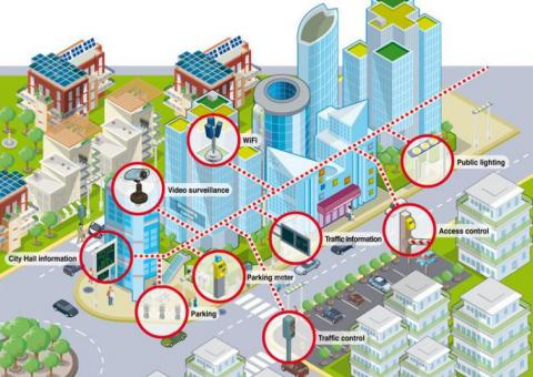 Smart cities: are they possible in modern Ukraine